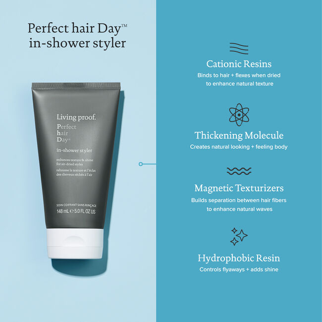 In-Shower Styler, Full 148 ml, hi-res-alt