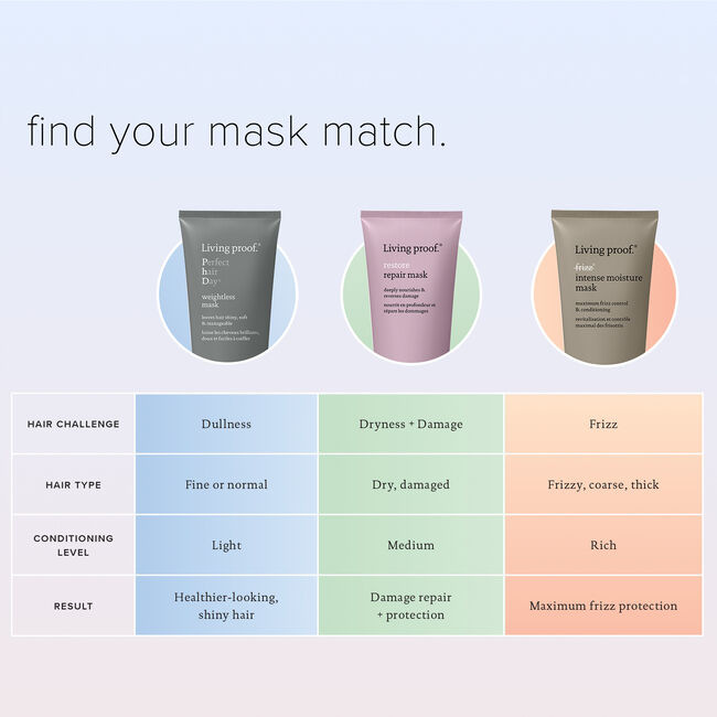 Intense Moisture Mask, , hi-res-alt