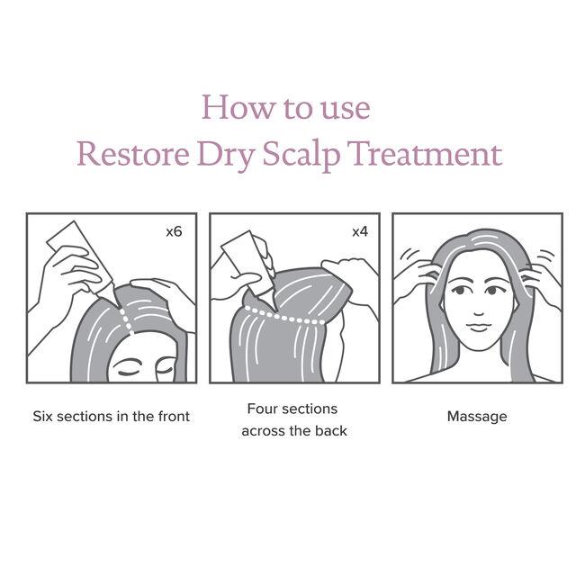 Dry Scalp Treatment, , hi-res-alt